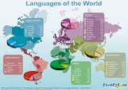 World-language-map-bab.la-1-