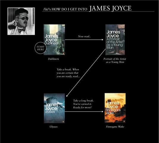 File:Joyce.jpg