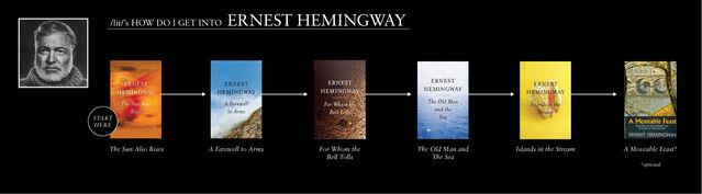 File:Hemingway chart.jpg