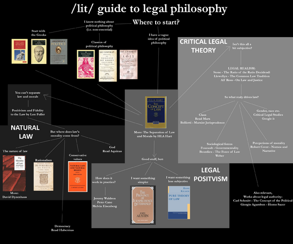 File:Legal Philosophy Guide.png