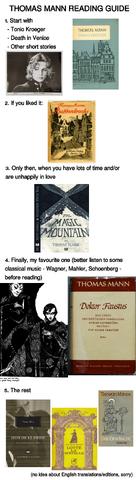 File:Thomas Mann.png