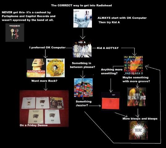 File:Radioheadv.png