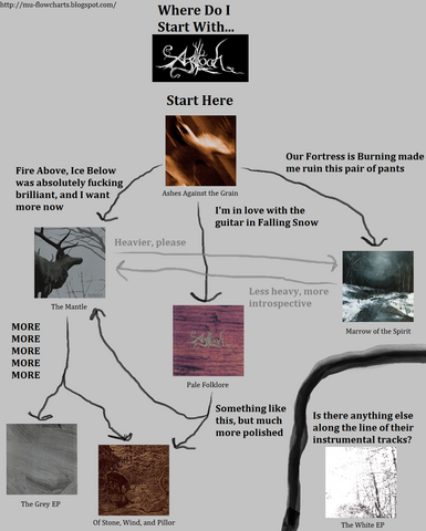 File:Agalloch.png