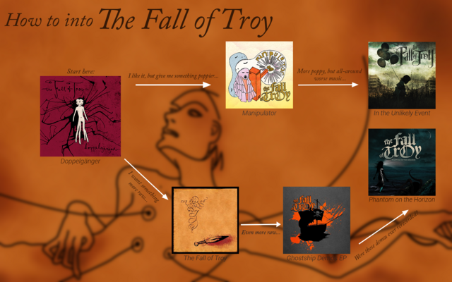 File:TheFallofTroy.png