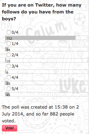 File:5 Seconds of Summer Wiki - Poll 4 - Twitter.png