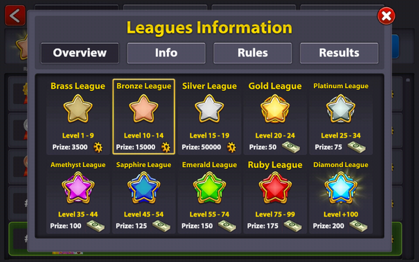 Leagues information screen shot
