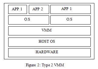 File:Type2vmm.JPG