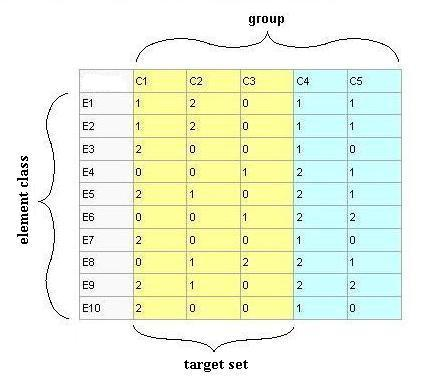 File:Truth table III.JPG