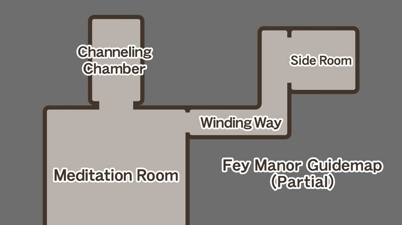 Fey manor guidemap