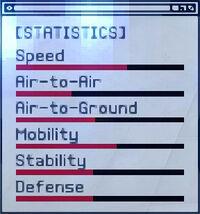 ACEX Statistics JA 37