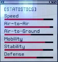 ACEX Statistics F-22
