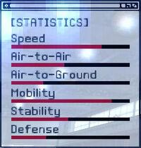 ACEX Statistics XR-45