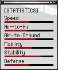 F35jastats