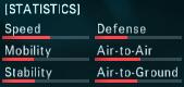 MiG-1.44 stats
