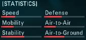 Mir2000D stats