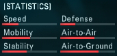 F6F-5 stats