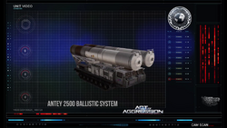 AoA Profile Antey-2500
