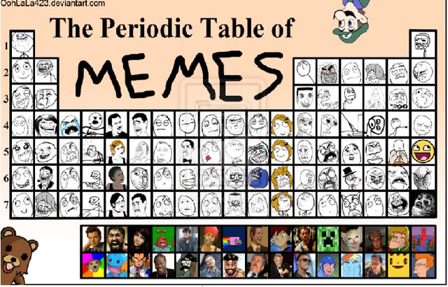 File:Meme.png