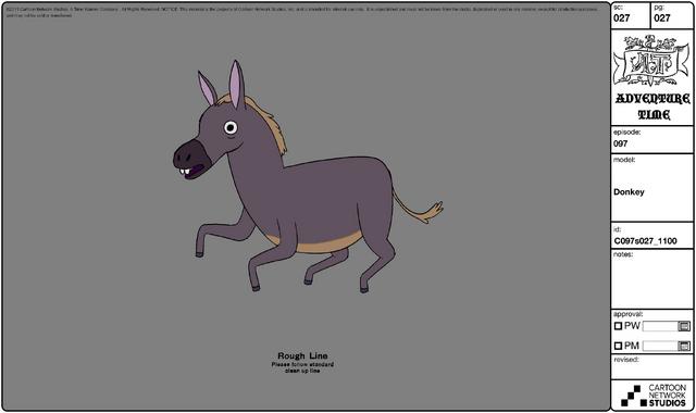 File:Modelsheet donkey.png