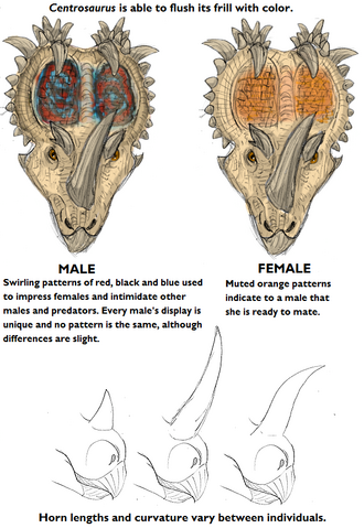 File:Centrosaurus.png