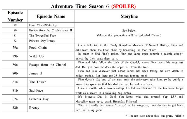 File:Adventure Time Season 6.png
