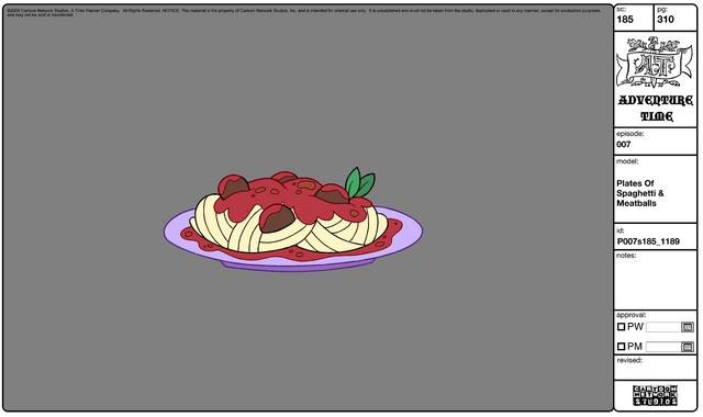 File:Modelsheet platesofspaghettiandmeatballs.png