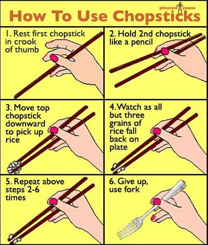 File:Chopsticks.png