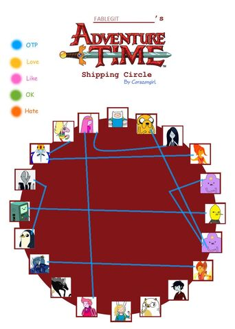 File:Adventure time shipping circle meme by corazongirl-d5wrjo4.jpg