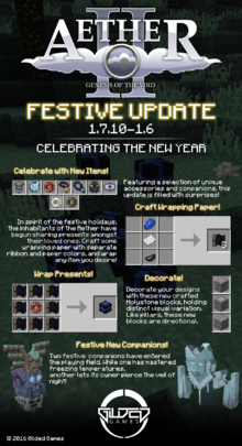 New years update poster