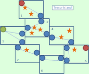 Tresor Island