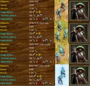 Doppelsoldner stat list
