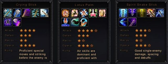 File:Beggars' Sect Skill Sets Overview.jpg