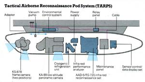 TARPS Configuration