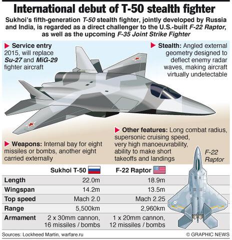 File:T-50-stealth-fighter-1-.jpg