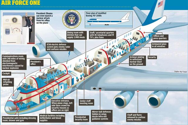 File:Air-Force-One-Layout.jpg