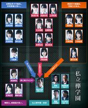 Tokuyama Chart