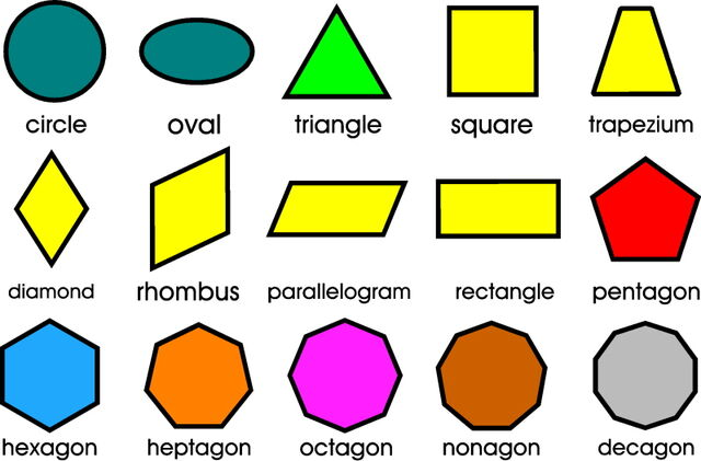 File:2dshape 2d shape.jpg