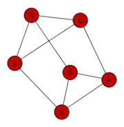 TriangularPrism Graph