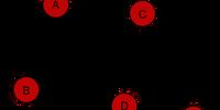 List of Prism Polyhedra
