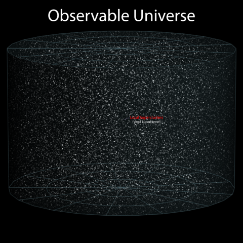 File:8 Observable Universe (ELitU).png