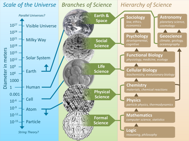 File:The Scientific Universe-1-.png