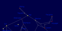 Star Stations