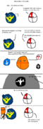 Karelian War Beginning