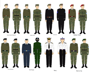 Scottish Class B and C uniforms