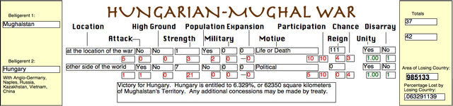 File:Hungarian-Mughal War (PM).png