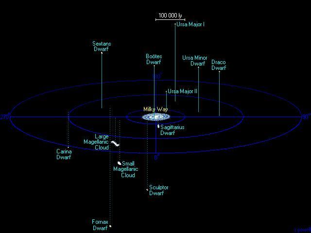 Satellite Galaxies