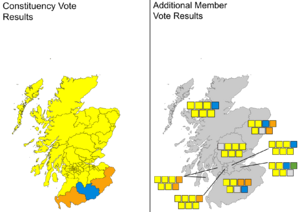 Scottish Election Results 2011 SSY