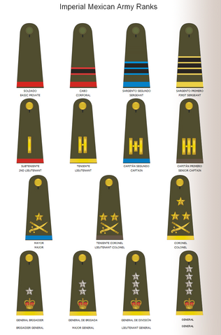 File:Impmxranks.PNG