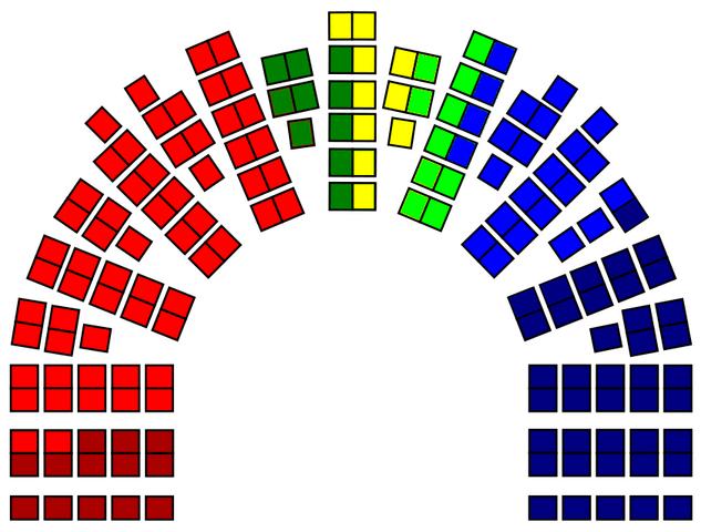 File:Stortingsvalget 2005.png