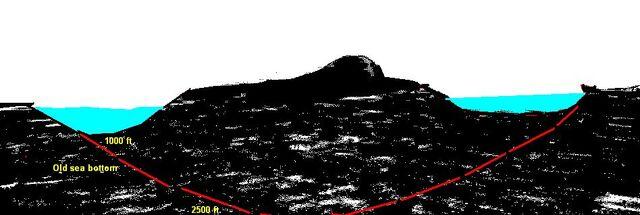 File:New Atlantis - Sea level.jpg